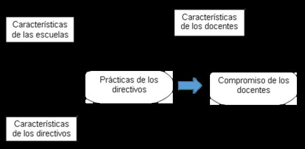Figura 1. Marco de la investigación Fuente: Elaboración propia